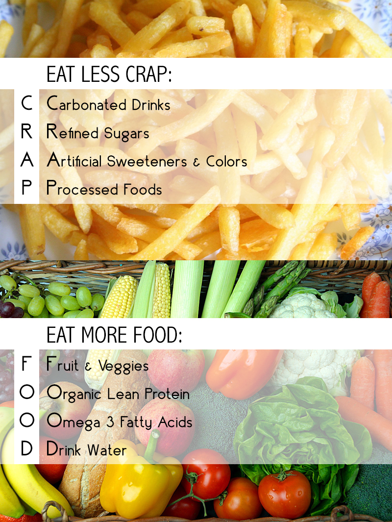 Eat Less Crap Amp Eat More Food Sweet J
